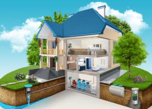 Водоснабжение частного дома из колодца в Одинцовском районе